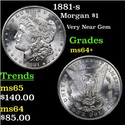 1881-s Morgan Dollar $1 Grades Choice+ Unc