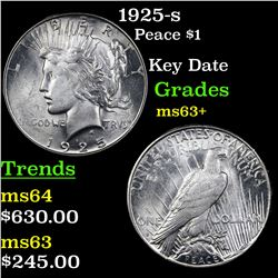 1925-s Peace Dollar $1 Grades Select+ Unc