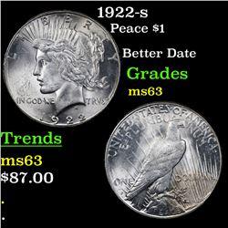 1922-s Peace Dollar $1 Grades Select Unc