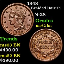 1848 Braided Hair Large Cent 1c Grades Select Unc BN