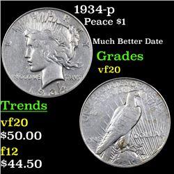1934-p Peace Dollar $1 Grades vf, very fine
