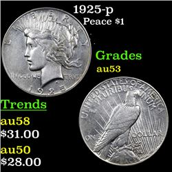 1925-p Peace Dollar $1 Grades Select AU