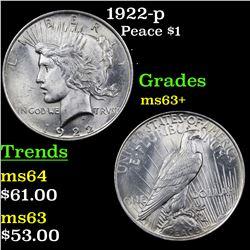 1922-p Peace Dollar $1 Grades Select+ Unc