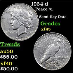 1934-d Peace Dollar $1 Grades xf+