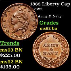 1863 Liberty Cap Civil War Token 1c Grades Select Unc BN