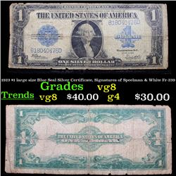 1923 $1 large size Blue Seal Silver Certificate, Signatures of Speelman & White Fr-239 Grades vg, ve