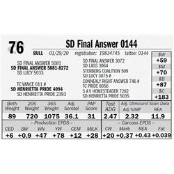 SD Final Answer 0144