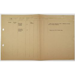 1945 Bombing Report from World War II of Bombs Dropped over Sinzig, Germany.