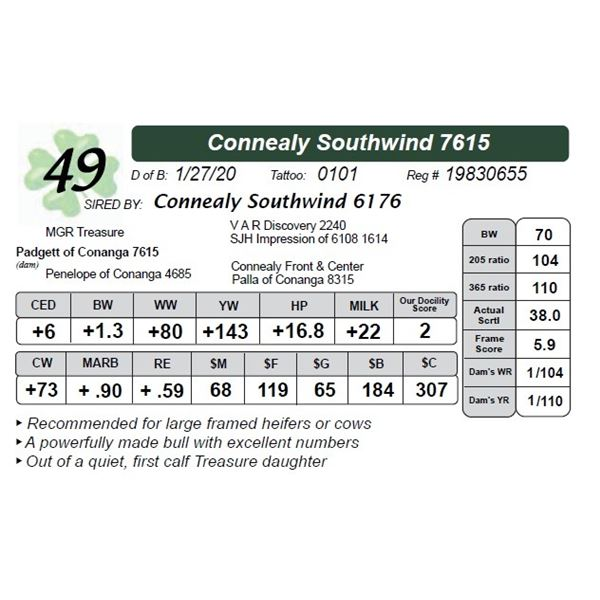 Connealy Southwind 7615