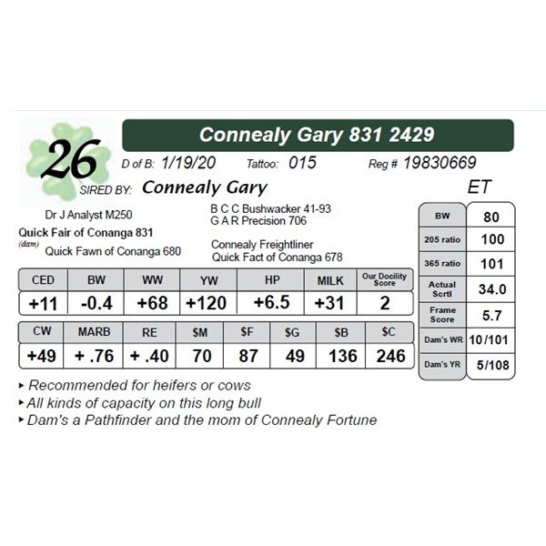 Connealy Gary 831 2429