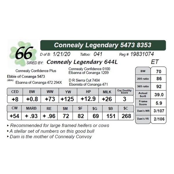 Connealy Legendary 5473 8353