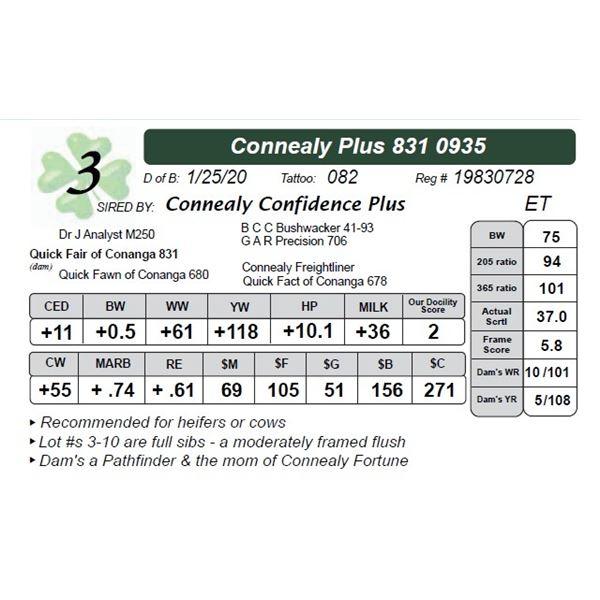 Connealy Plus 831 0935
