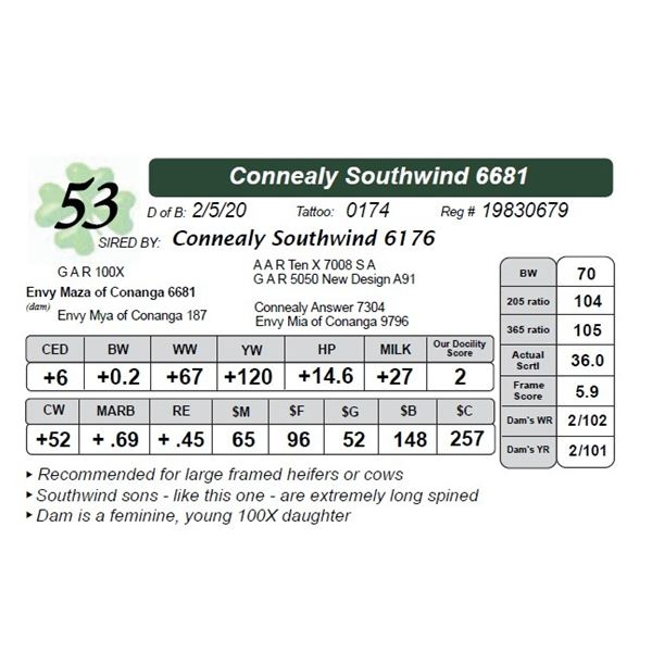 Connealy Southwind 6681