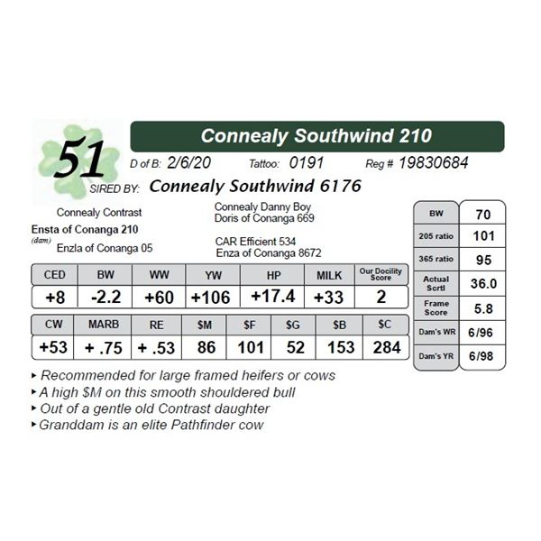 Connealy Southwind 210