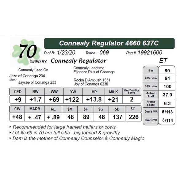 Connealy Regulator 4660 637C
