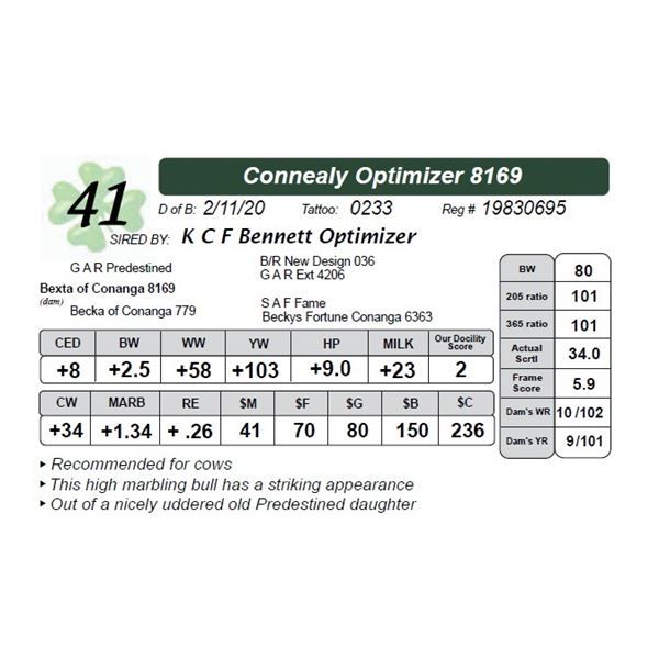 Connealy Optimizer 8169