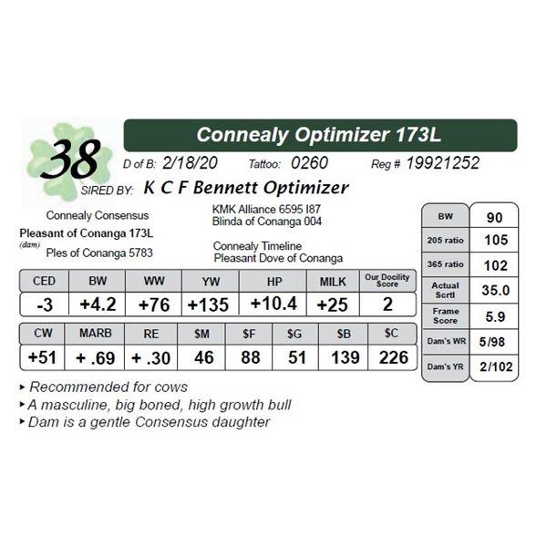Connealy Optimizer 173L