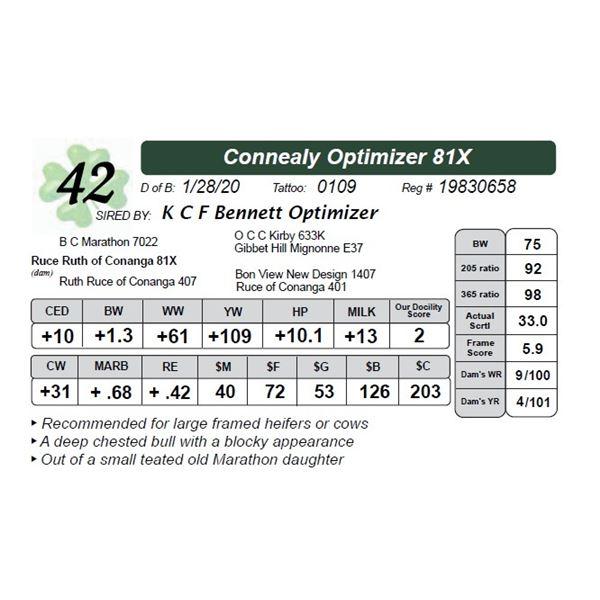 Connealy Optimizer 81X