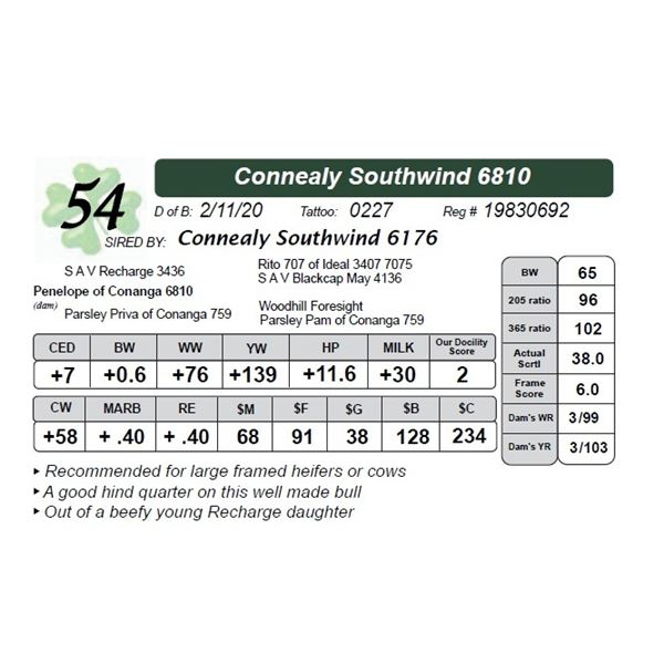 Connealy Southwind 6810