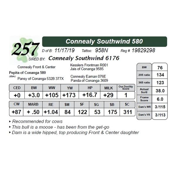Connealy Southwind 580