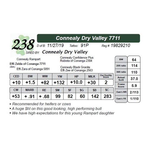 Connealy Dry Valley 7711