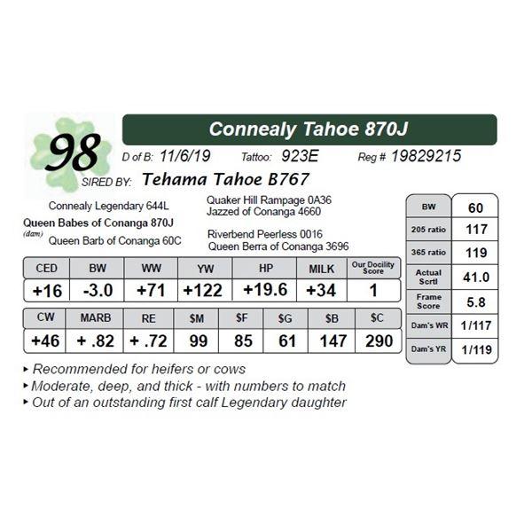 Connealy Tahoe 870J