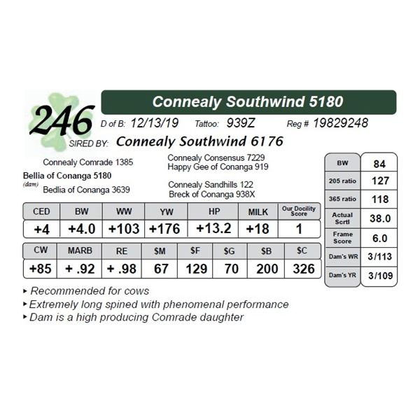 Connealy Southwind 5180