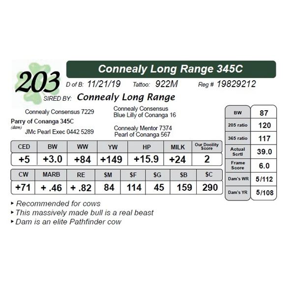 Connealy Long Range 345C