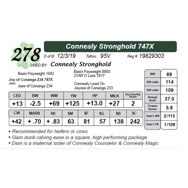 Connealy Stronghold 747X