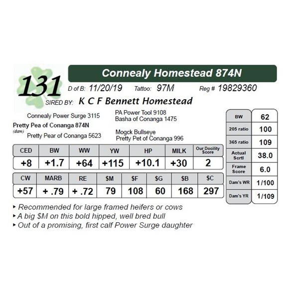 Connealy Homestead 874N