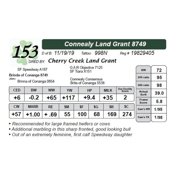 Connealy Land Grant 8749