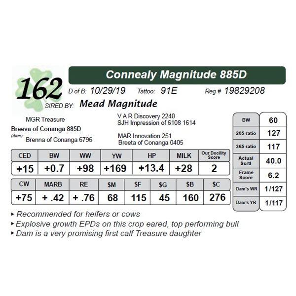 Connealy Magnitude 885D