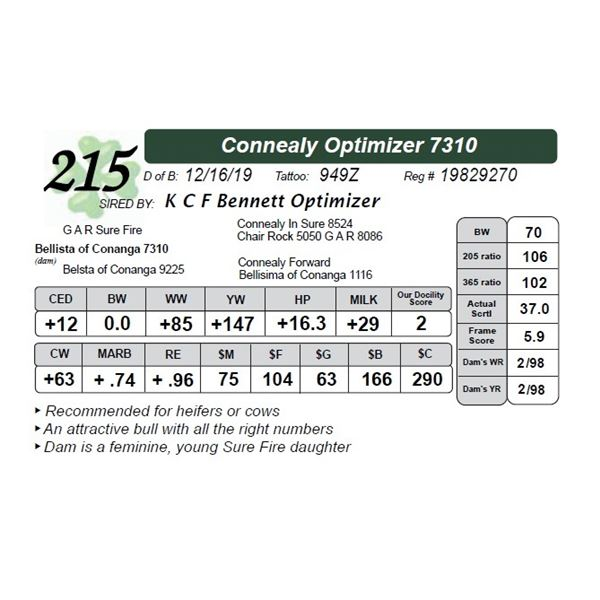 Connealy Optimizer 7310