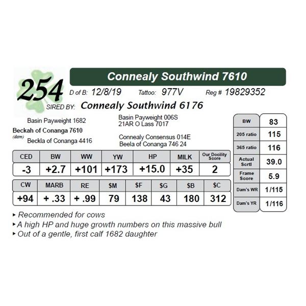 Connealy Southwind 7610
