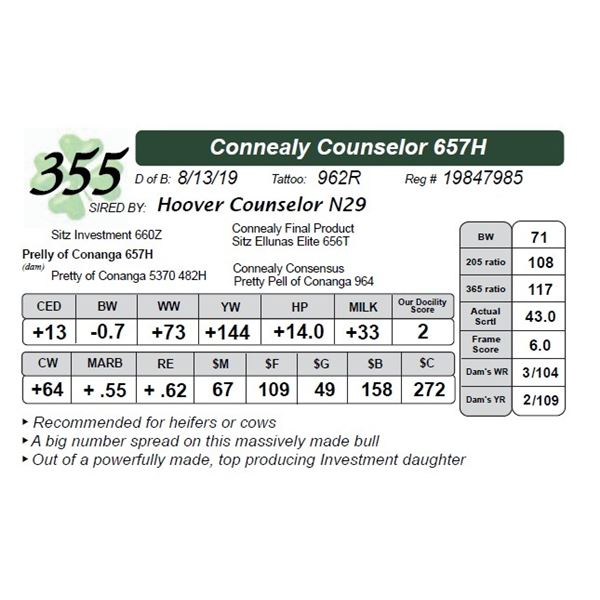 Connealy Counselor 657H