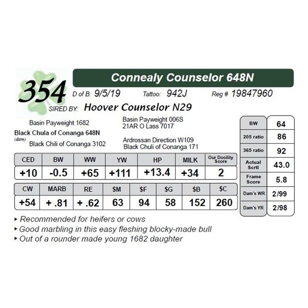 Connealy Counselor 648N
