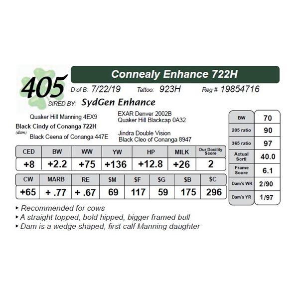 Connealy Enhance 722H