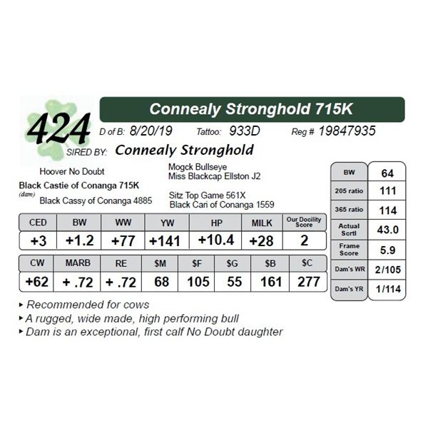 Connealy Stronghold 715K