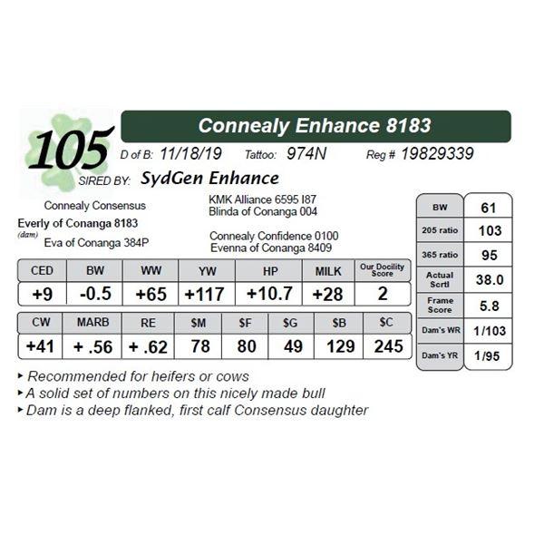 Connealy Enhance 8183