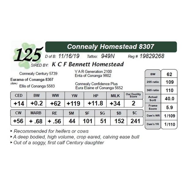Connealy Homestead 8307