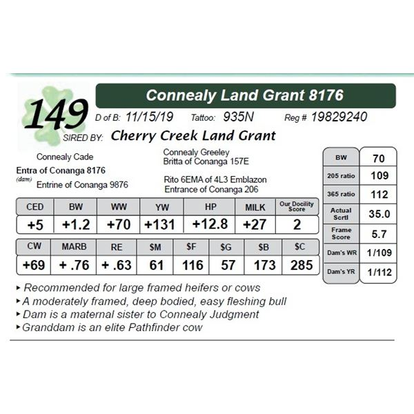 Connealy Land Grant 8176