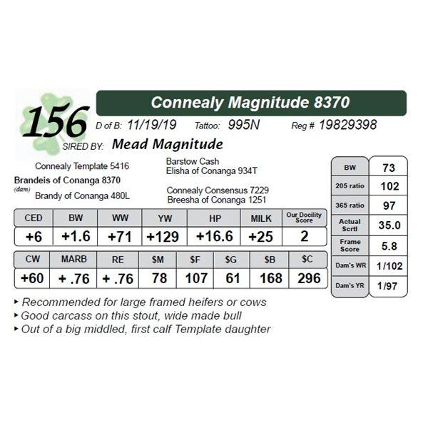 Connealy Magnitude 8370