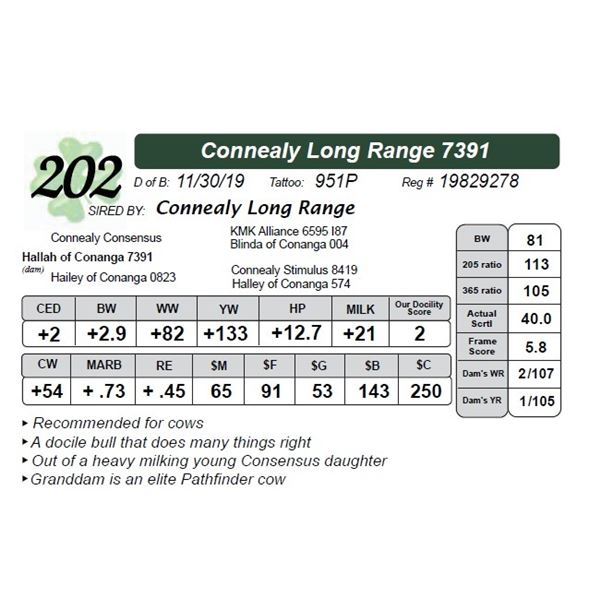 Connealy Long Range 7391