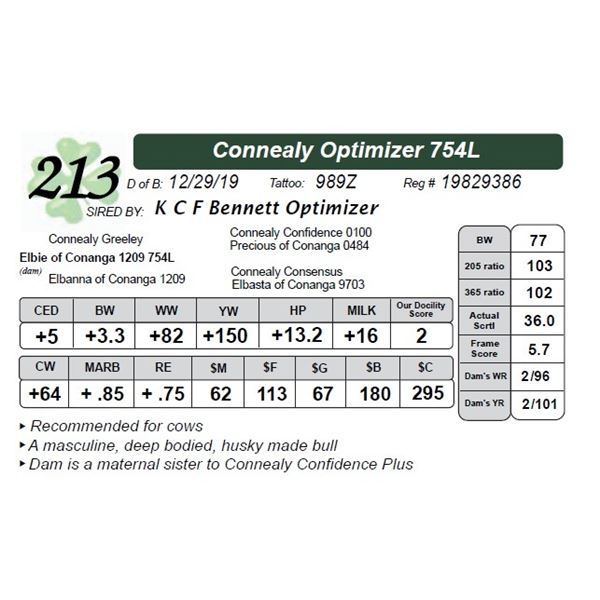 Connealy Optimizer 754L