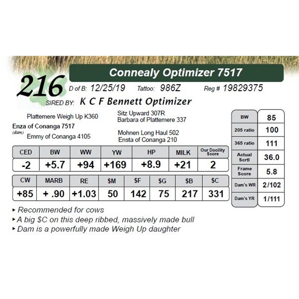 Connealy Optimizer 7517