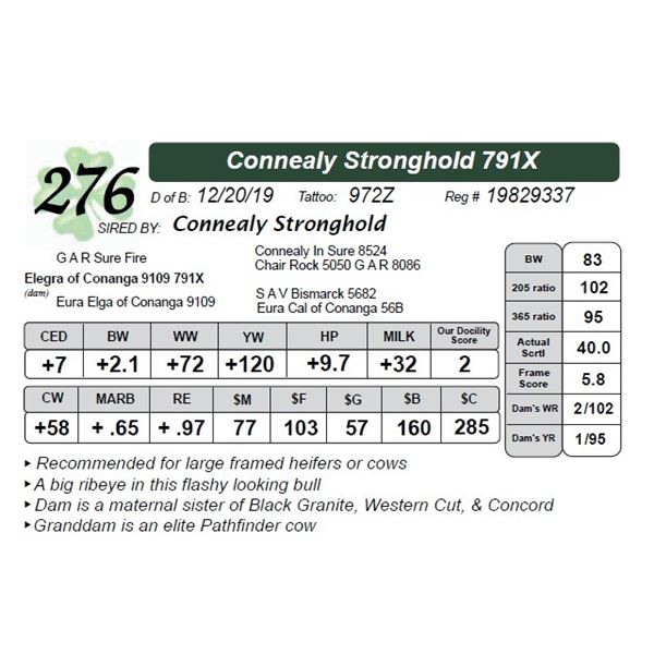 Connealy Stronghold 791X