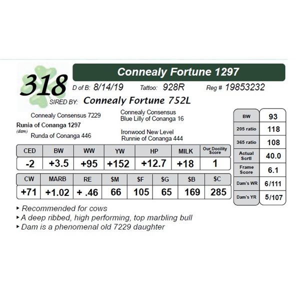 Connealy Fortune 1297