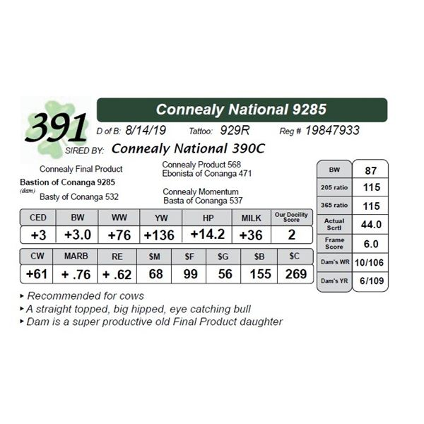 Connealy National 9285
