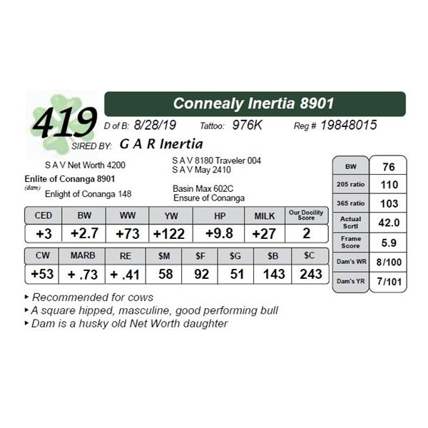 Connealy Inertia 8901