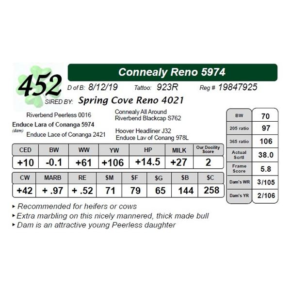 Connealy Reno 5974